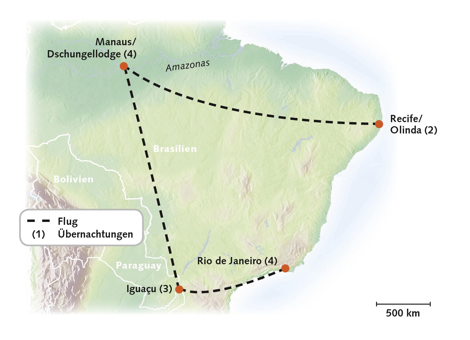 Brasilien - Ritmo do Brasil